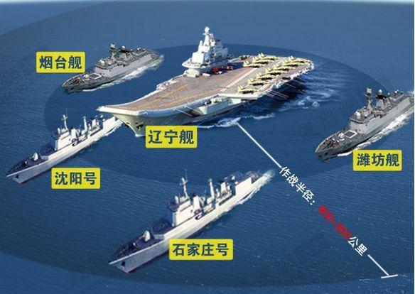 2013年「遼寧號」艦第一次編隊出海,所跟隨的艦隊陣容。(圖片來源網絡)